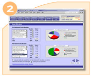 Retirement calculator excel for Simple planning com